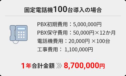 固定電話機100台導入の場合 1年合計金額>8,700,000円